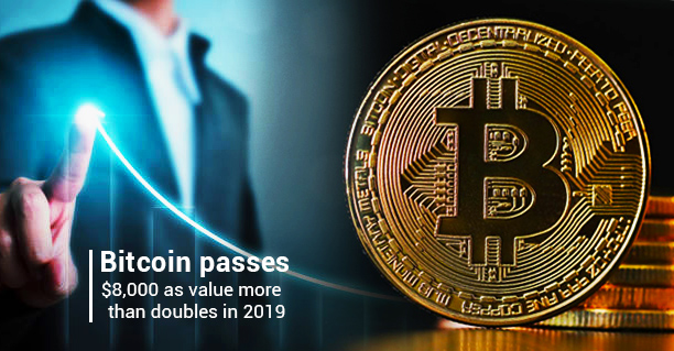 Value of Bitcoin Crosses $8,000 that is more than Double in 2019