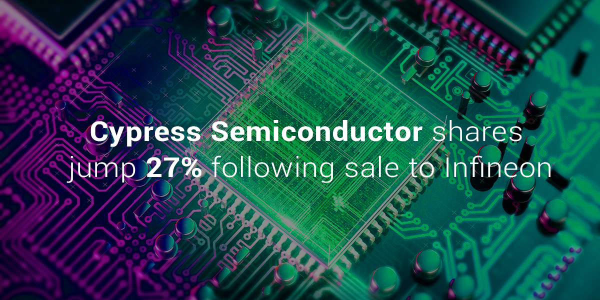 Shares of Cypress Semiconductor Raises 27% following Infineon Sale