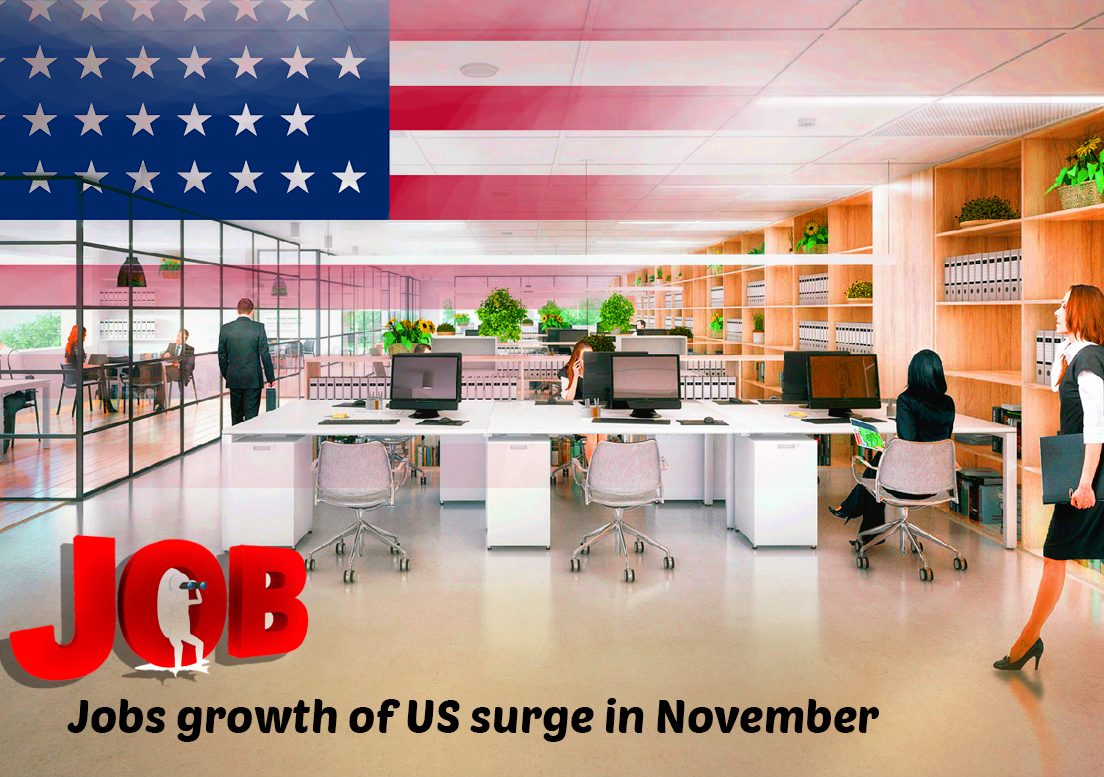 Jobs growth of US surge in November as workforces soars by 266,000