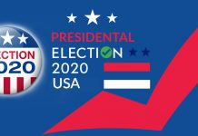 2020 Presidential Election of the United States
