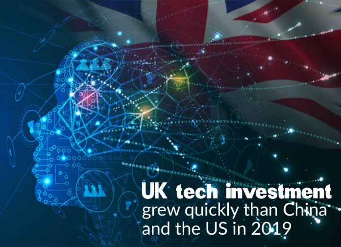 UK tech investment grew rapidly than China and the US last Year