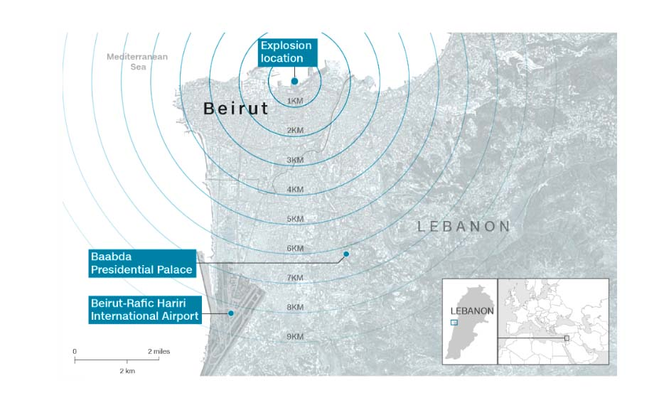 Stored Ammonium nitrate became the cause of disastrous Beirut blast